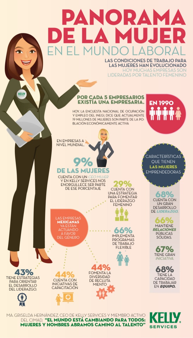 mujer laboral