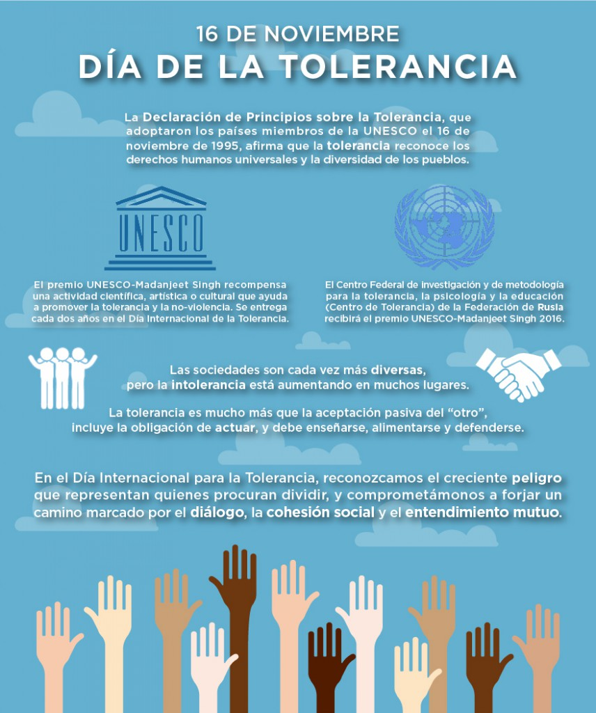 tolerancia (1)