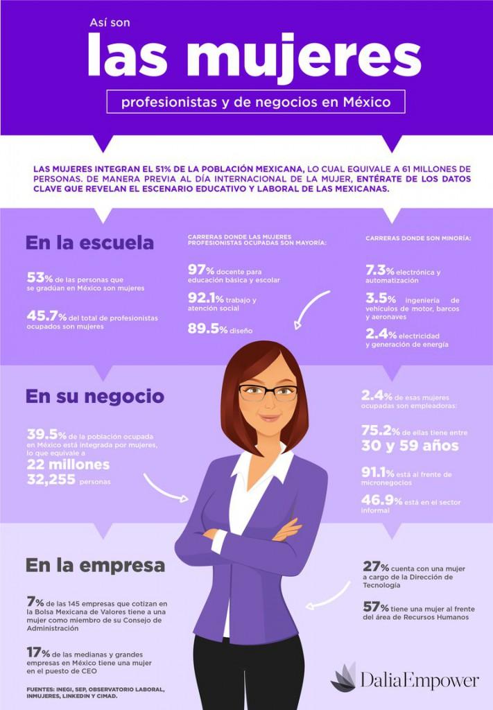 infografia_mujer-02.width-800