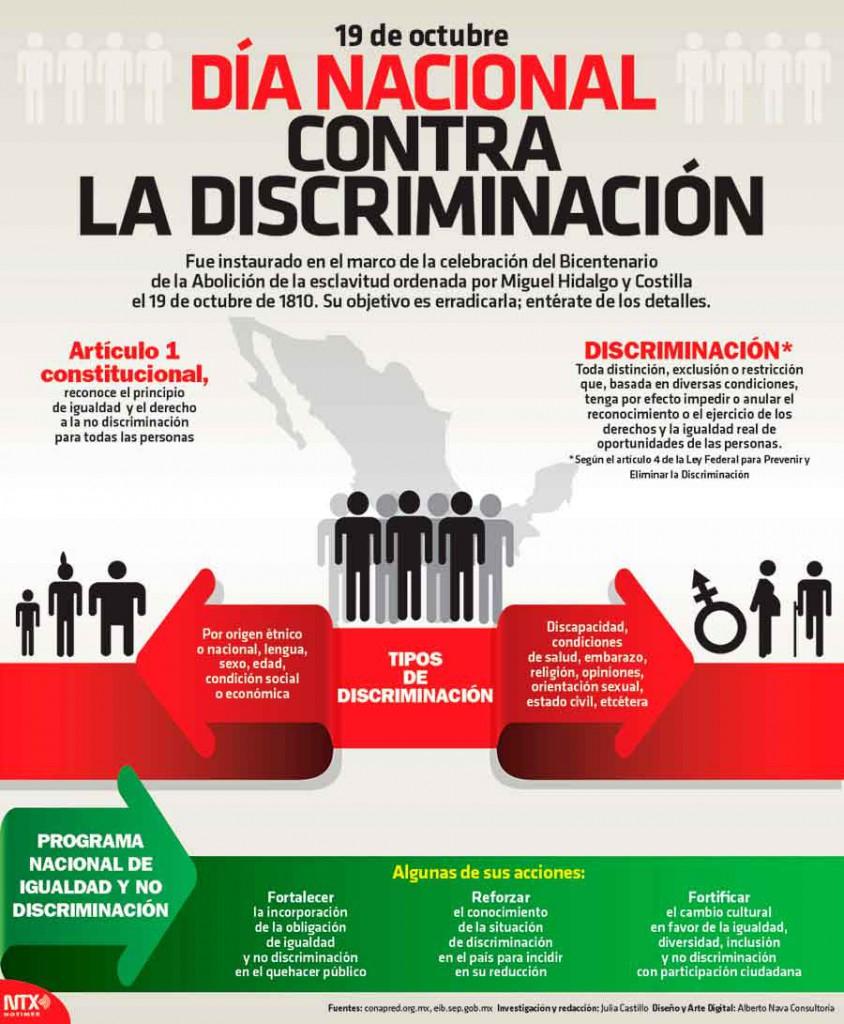 dia nacional contra la discriminación